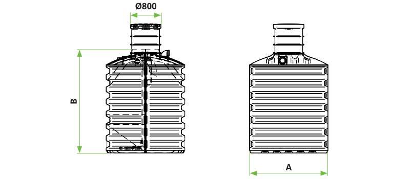 ROTO Biopročišćivač EcoBlue dimenzije